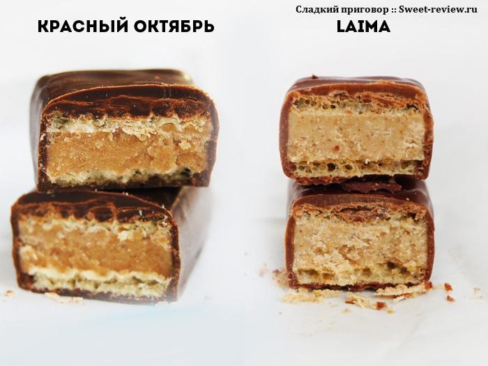 """Конфеты """"Мишка косолапый"""" / Lācītis Ķepainītis (фабрика Laima, Латвия)"""