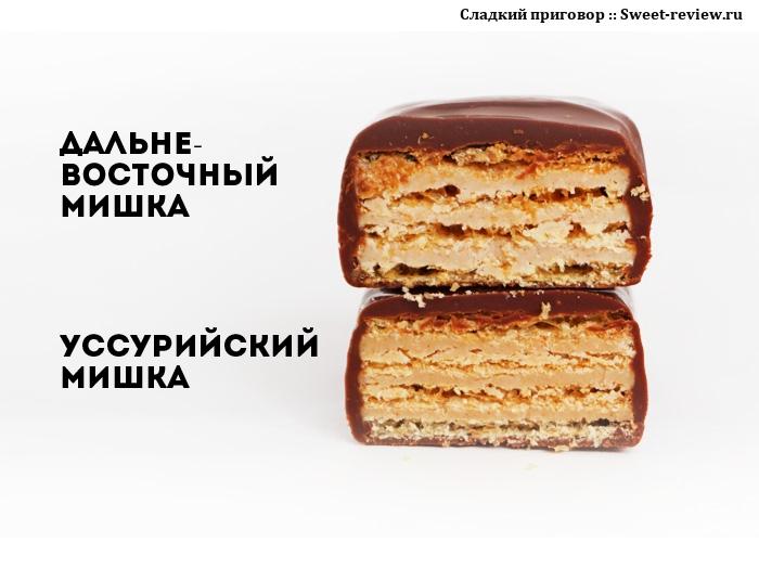 """Конфеты """"Уссурийский мишка"""" (фабрика """"Приморский кондитер"""", Владивосток)"""